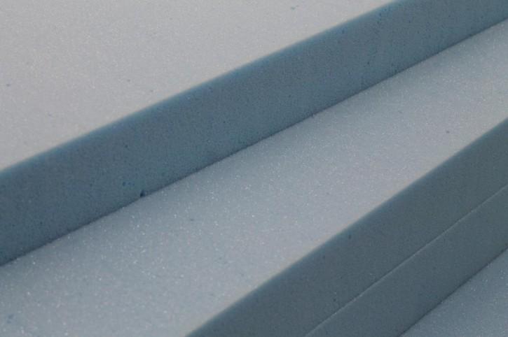 kaltschaum rg40 sehr hochwertige qualit t kaltschaumqualit t sofort lieferbar. Black Bedroom Furniture Sets. Home Design Ideas